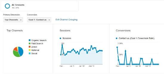 wpid-Google_Analytics_Traffic_2.jpg