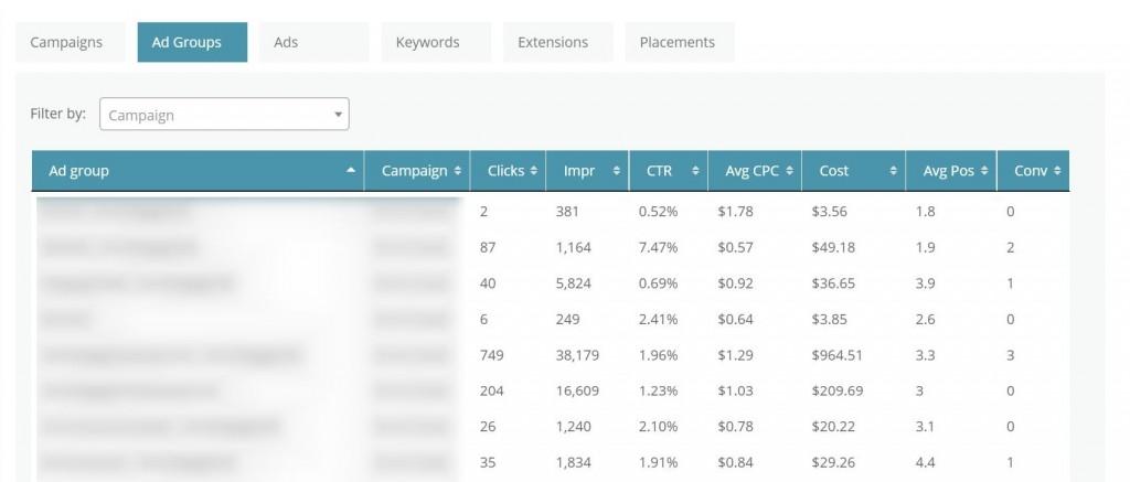 Respage_PPC_Dashboard_Details_Screenshot